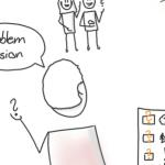 design-thinking-bildhafte-erlaeuterung