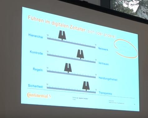 Harald Schirmer: Digitale Zusammenarbeit – #MutAnfall #Personal #HR #goDigital