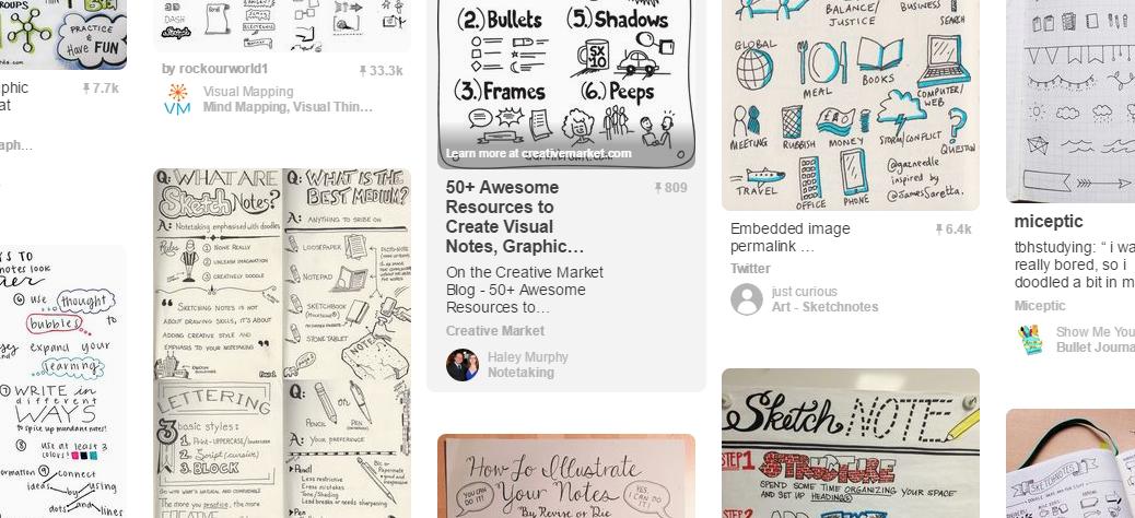 Sketchnotes auf Pinterest