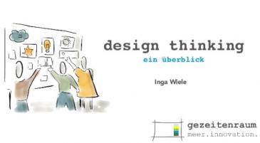 Design Thinking: Erklärt von @gezeitenraum