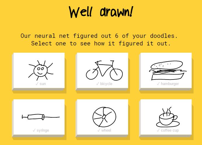 Sketchnotes für ganz schnelle mit Quickdraw
