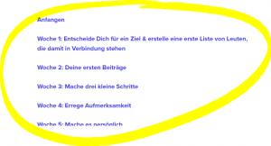 WOL Circle Guides in Deutsch